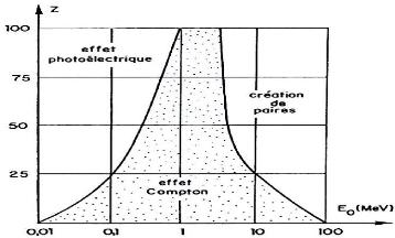 coefficient de réflexion paroi accélérateur Syteme-de-double-calcul-dosimetrique11