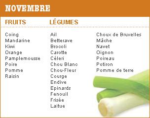 fruits & légumes de saisons Novembre