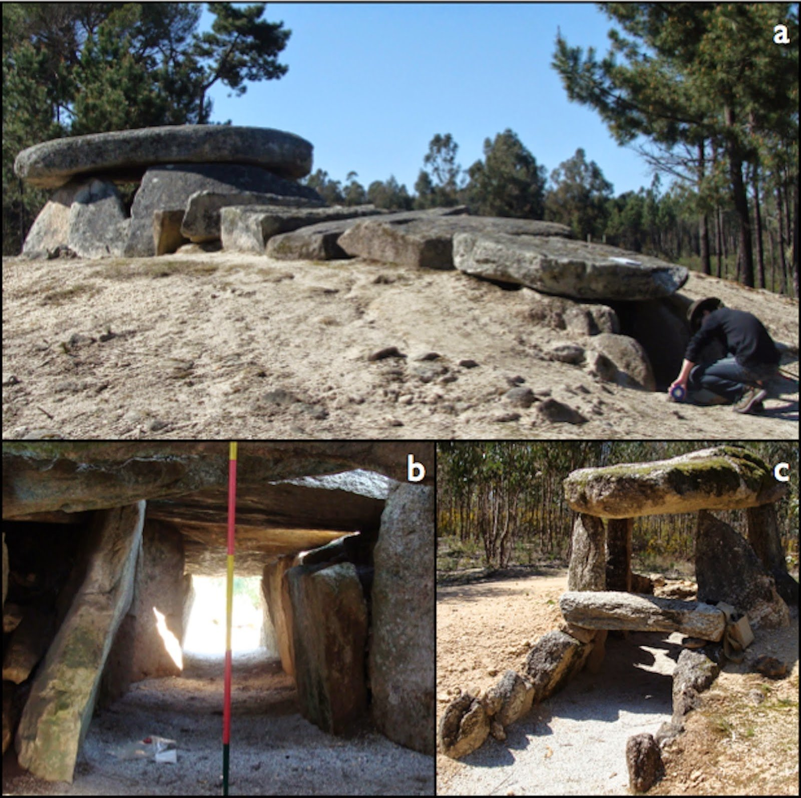 Star-Aligned Megaliths And Their Significance To People In Prehistoric Europe Staralignedmegaliths02