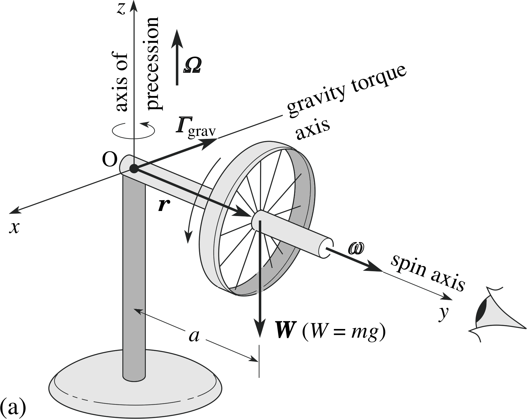 Fenomene asimetrice Phys2_8f_15a