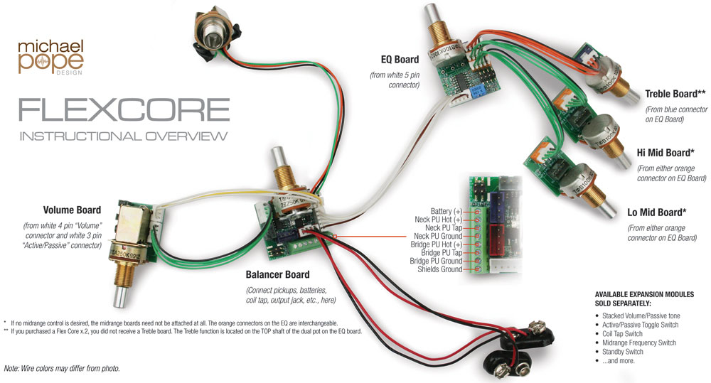 Mike Pope Flexcore Preamp Pop_overview