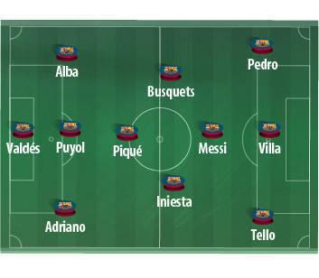 Barcellona - MILAN 4-0 Barcellona