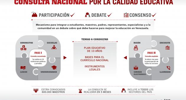 Gobierno de Nicolas Maduro. - Página 32 Consulta_nac_por_la_calidad_educativa01pn1398183522
