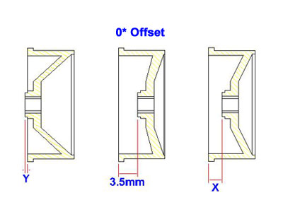 Conseil Achat Mini Z Drift  AWD-Front-Rim-Offset