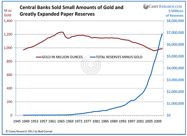 achats d'or par les Banques centrales s'accélérent  Tuesday-113