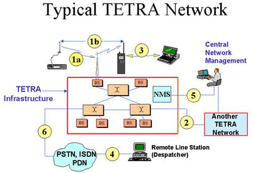 النظام الرقمي تيترا Tetra 81-Isle-of-Man-2