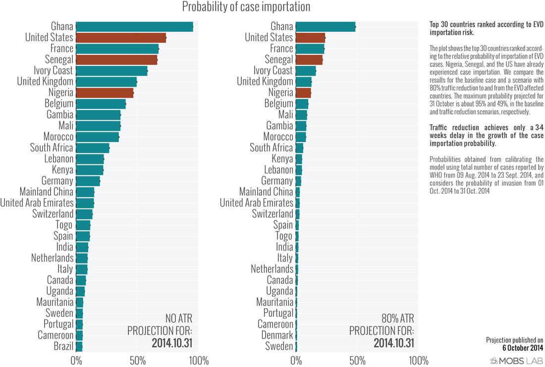 Fièvre Ébola - Afrique de l'Ouest - 2014  - Page 6 2871930_orig