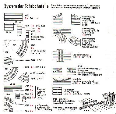 Faller AMS Fahr63