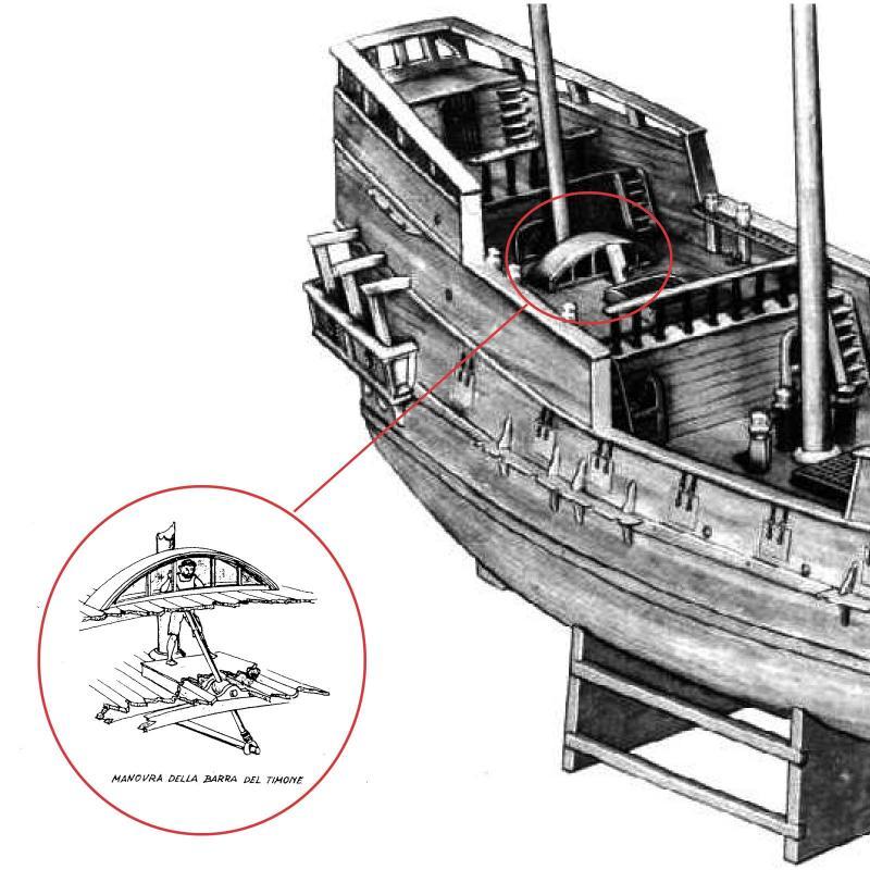 piani  https - modellistinavali forumattivo com - autocostruzione GOLDEN HIND da piani AEROPICCOLA TORINO 32345d1222081059-golden-hind-fai-da-te-timoniere