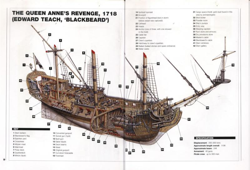 Queen Anne's Revenge [The Pyrates of the Caribbeans] (Claudio Augusto) 57466d1251439299-ciao-queen-annes-revenge