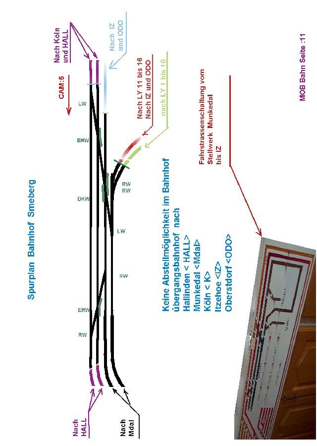 Das Munkedal - Oberstdorf - Bahn Projekt 1:45 SP11