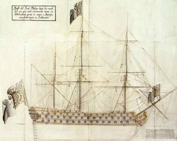 El navio de tres puentes en la Armada Real_Felipe_01_k