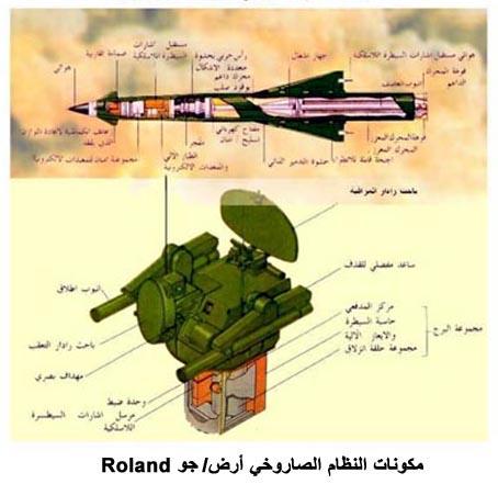 بالصور موسوعة الدفاع الجوي.صواريخ ارض جو Pic2204