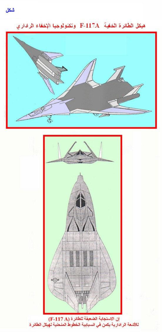 تكنولوجيا لاخفاء القوات الجوية Fig25