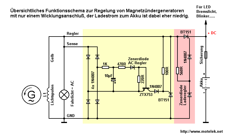 TOMOS  A3 Funktionsschema2