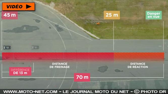 80km/h sur les routes - Page 8 Distances-freinage-2018_s