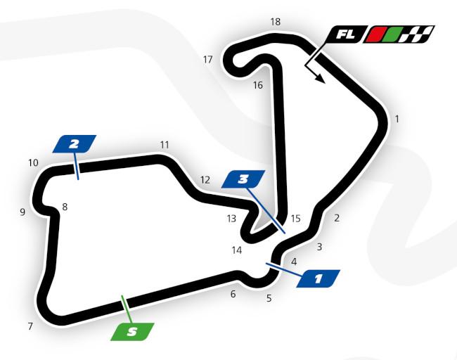 MOTO GP : GRAND PRIX de GRANDE BRETAGNE Circuit-silverstone