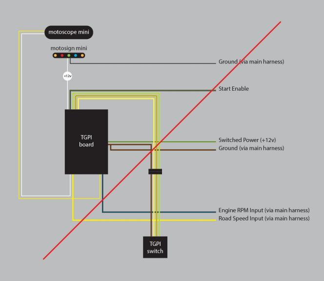 TGPI / GPI troubleshooting (SOLVED) Medium_4371-040821193931