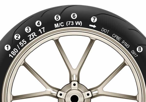 Pneus battlax bt014 são bons? Motorcycle-tyre-markings