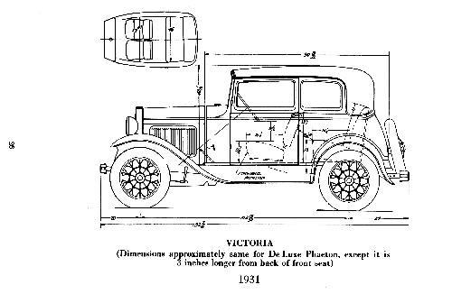 les différent model A 30-31-victoria-thumb