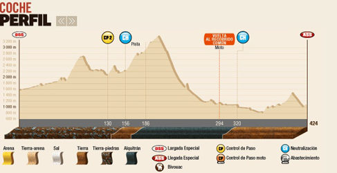 Rallye Raid Dakar Argentina - Bolivia - Chile 2014 [5-18 Enero] - Página 15 4