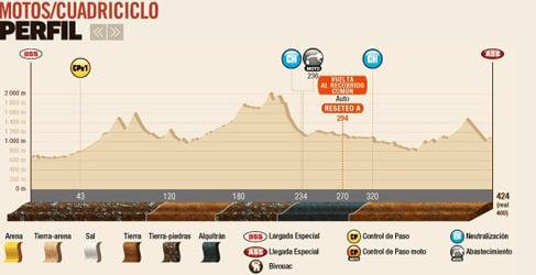 Rallye Raid Dakar Argentina - Bolivia - Chile 2014 [5-18 Enero] - Página 15 5