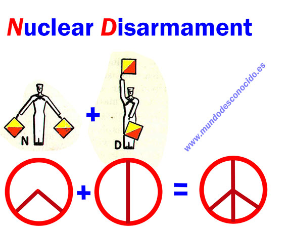 El Símbolo de la Paz Mundial No quiere decir Paz Desarme_nuclear