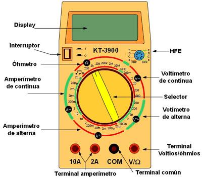¿Cómo mido los voltios y Ah en una batería? Multimetro_digital_multimet