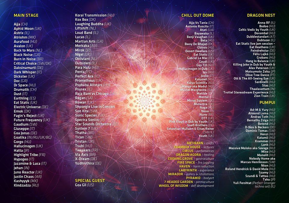 [ OZORA Festival - 1er au 11 Aout 2015 - Ozora/Dadpuszta - Hongrie ] 10173740_865464540155055_247693626578743093_n