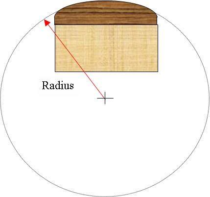 Guitare élctrique Radius-1