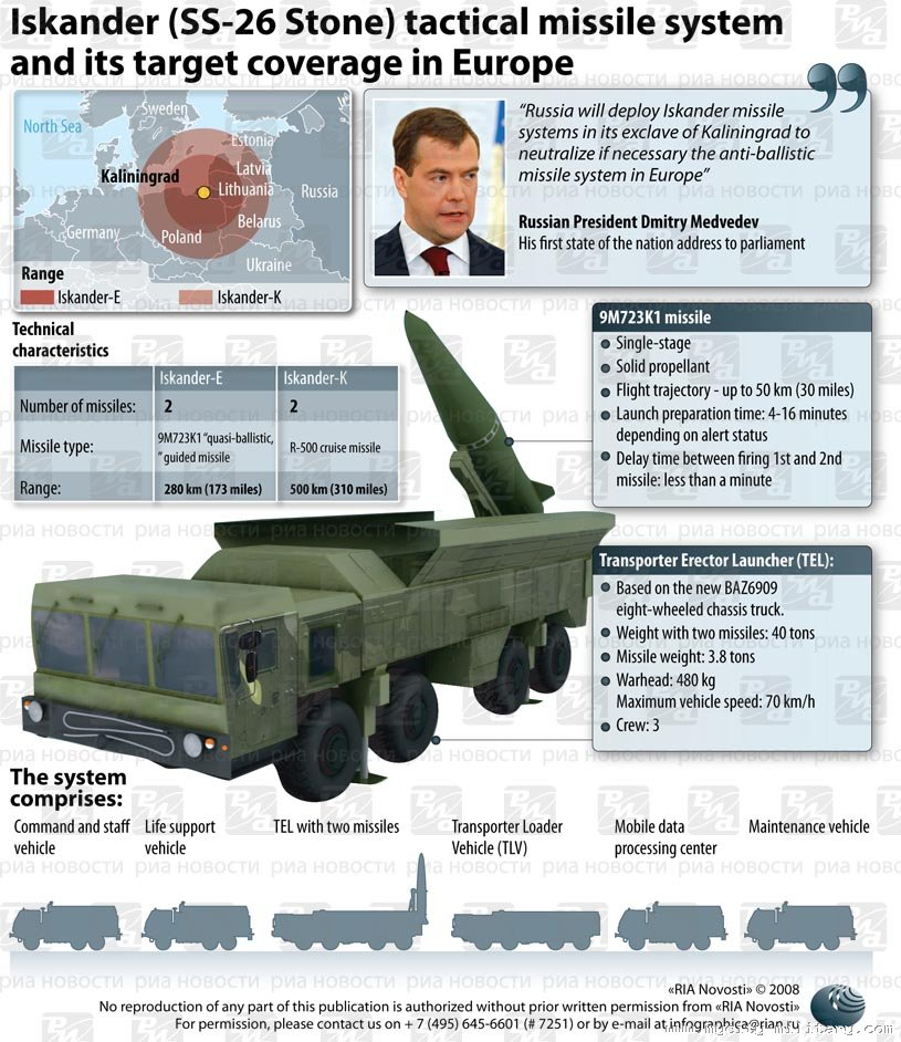 Ruski strategiski nuklearni potencijal 111781_206560421_118288576