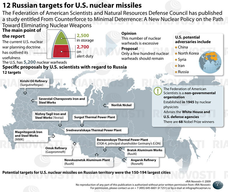Ruski strategiski nuklearni potencijal 111781_413508587_121174557