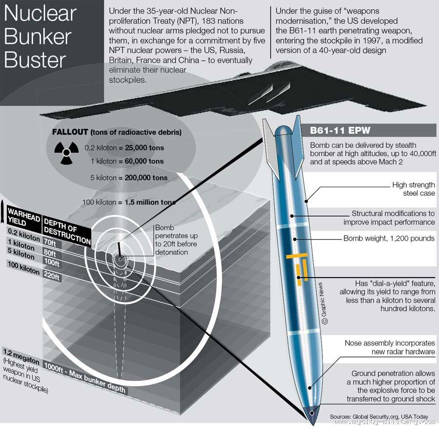 Ruski strategiski nuklearni potencijal 65178_308790575_b61-11_epw