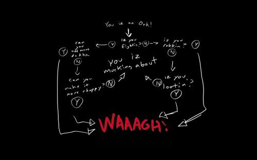 Presentazione When-to-waaagh-500x312