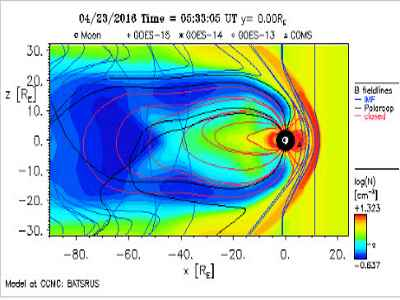 """Earth's """"Magnetosphere"""" COLLAPSED in space TODAY for two+ hours! Trouble ahead for all of us Magnetosphere-BEFORE-Collapse"""
