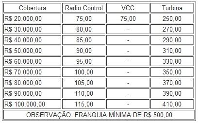 Filiação à COBRA e o BRA Valores_bra