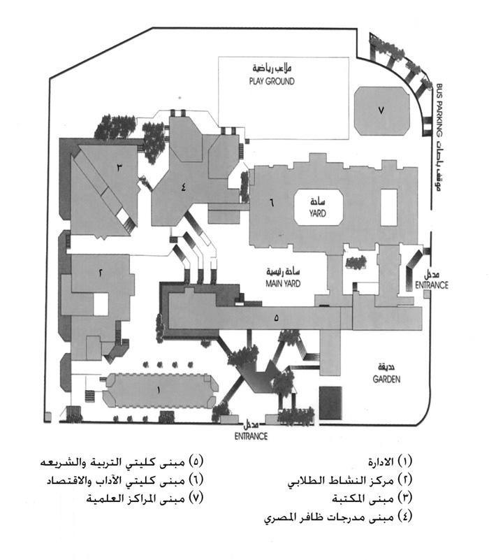 مباني جامعة النجاح Old%20campus_MAP