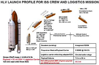Heavy Lift Launch Vehicle (HLV) / Shuttle-C - Page 4 A59