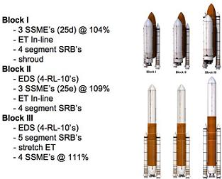 Heavy Lift Launch Vehicle (HLV) / Shuttle-C - Page 5 A64