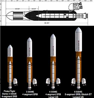 Développement du Space Launch System (1/2) A81