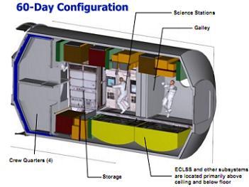 Des propositions pour l'habitat spatial de missions BEO Z519