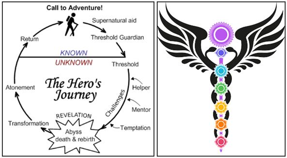 Illness: Call to Transformation and Awakening Heros-journey