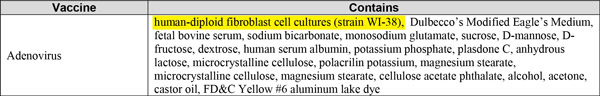 Topics tagged under 3 on Established in 2006 as a Community of Reality Adenovirus-Row-WI-38-Page-1