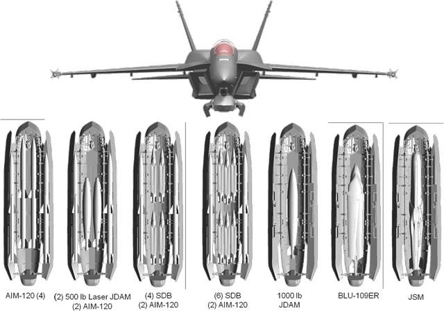 Boeing F/A-18E/F Super Hornet  (caza polivalente con capacidad para operar desde portaaviones)  - Página 4 Boeing-Advanced-Super-Hornet-weapons