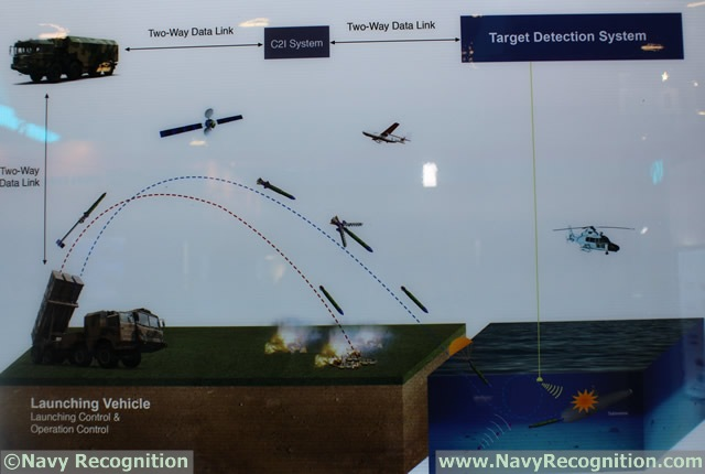 Le catalogue des armements chinois disponibles à l'export - Page 5 Rocket_assisted_torpedo_Polytechnologies_AAD_2014_2