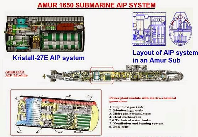 AIP,,,احياء غواصات الديزل - صفحة 2 AIP_Air_Independent_Propulsion_System_Russia_AMUR