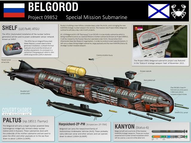 """""""Poseidon"""" Nuclear-armed Underwater Drone - Page 5 Project_09852_Belgorod"""