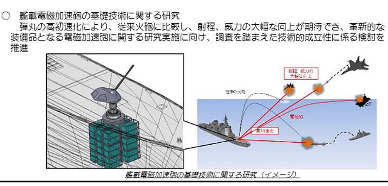الصناعة العسكرية اليابانية,,,ماذا بعد؟! - صفحة 4 Japans_ATLA_Releases_Footage_of_Rail_Gun_Prototype_2