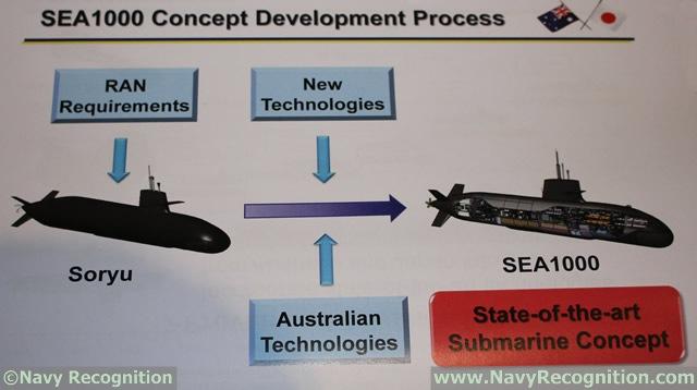 مستقبل البحريات العربية..استراليا نموذجا Soryu_Japan_PACIFIC_2015_1