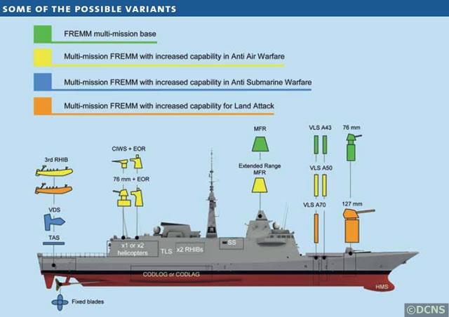 FREMM Marocaine / Royal Moroccan Navy FREMM Frigate - Page 40 FREMM_Aquitaine_class_Frigate_DCNS_French_Navy_Marine_Nationale_variants